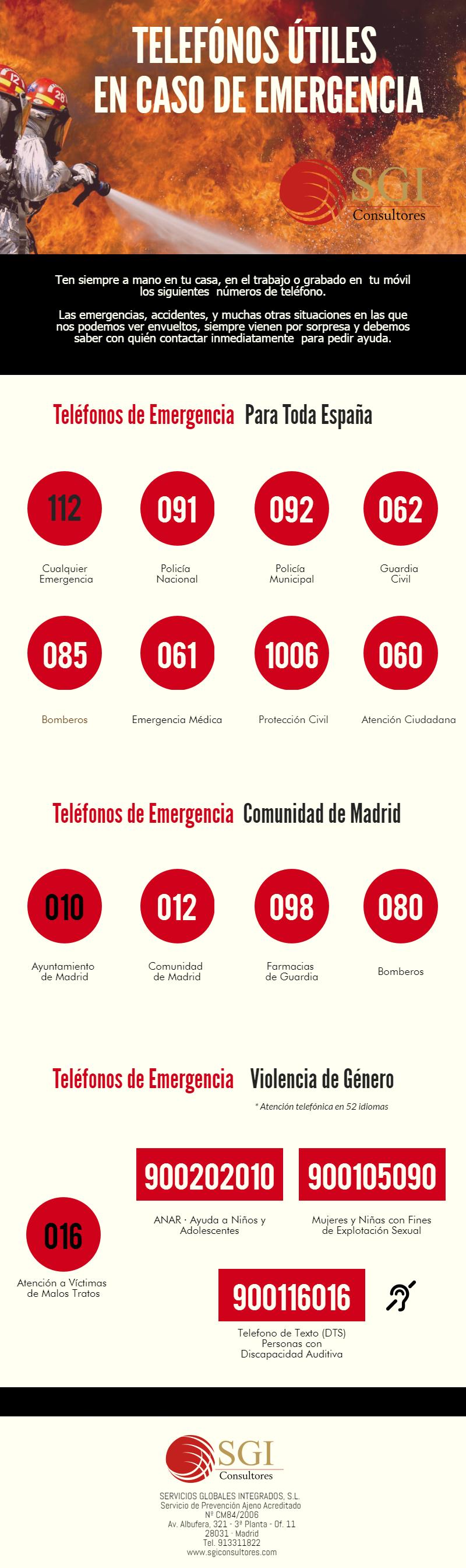 sgi-consultores-infografia-telefonos-emergencias
