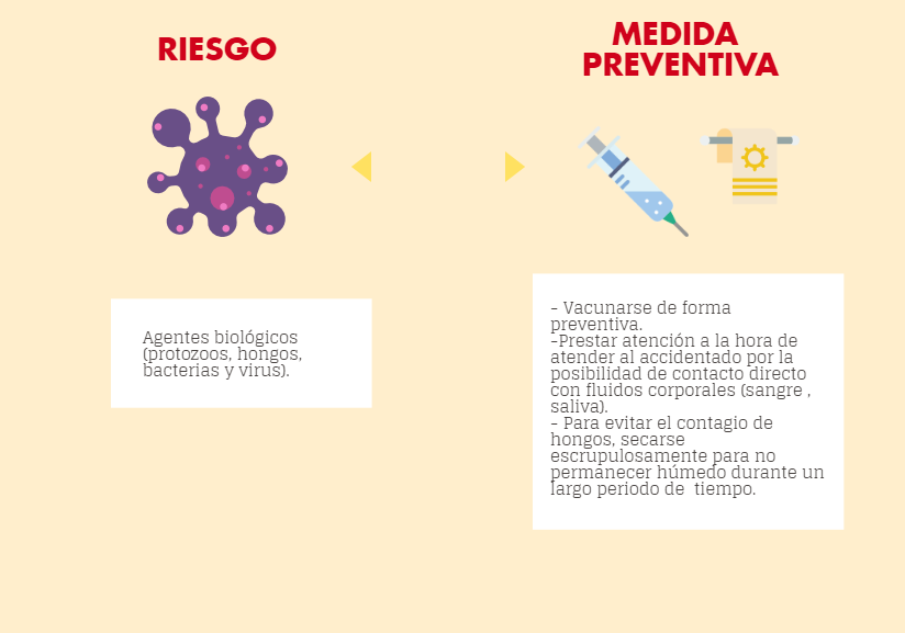 socorristas-riesgo-agentes-biologicos